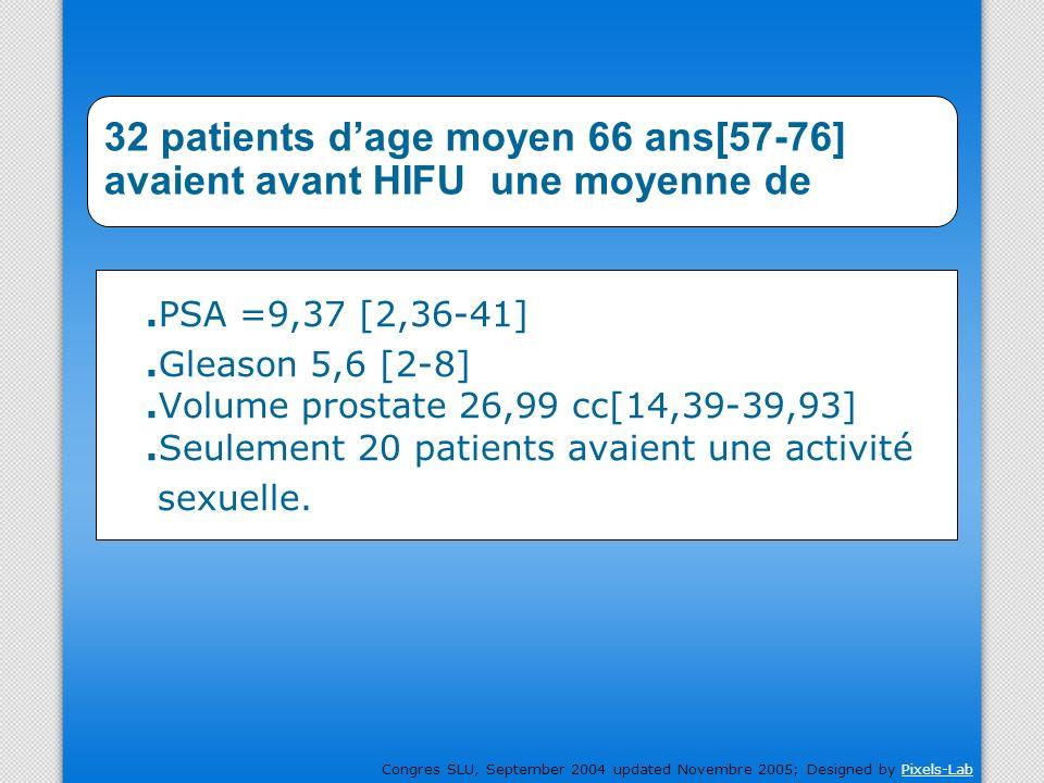 32 patients d'age moyen 66 ans[57-76] avaient avant HIFU une moyenne de